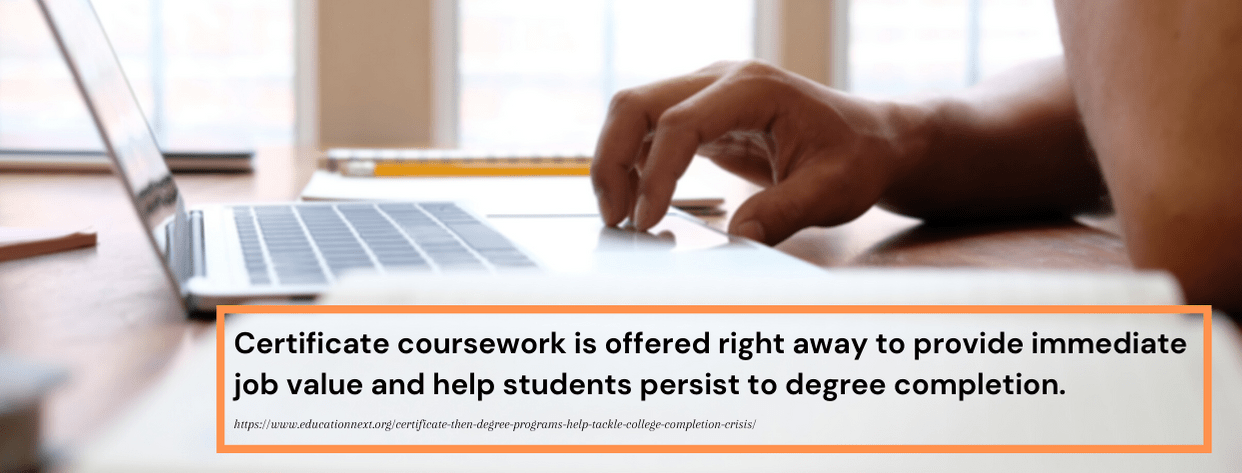 6-Month Online Certs fact 1