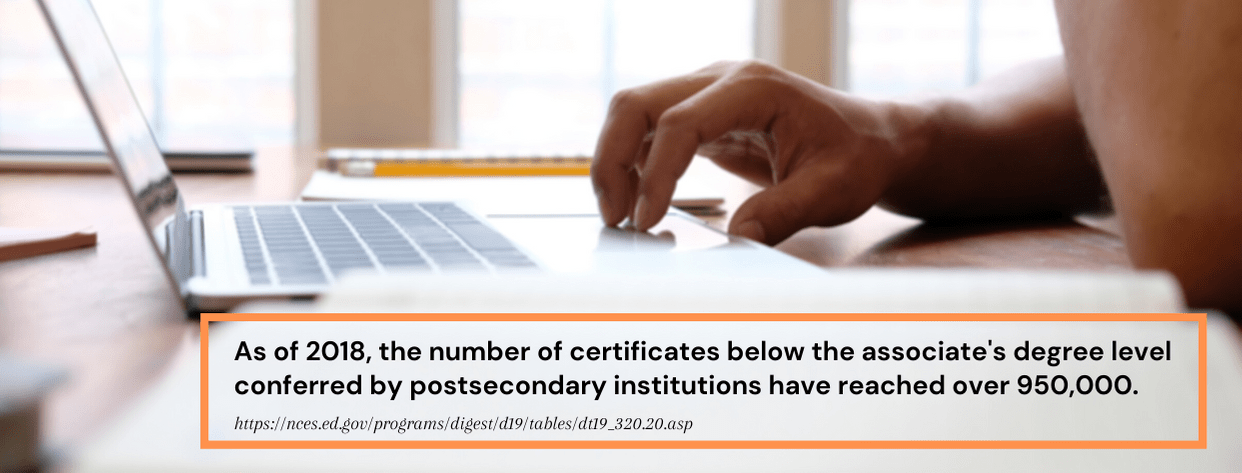 6-Month Online Certs fact 2
